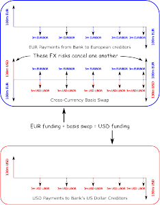 fx_cross_currency_basis_swap
