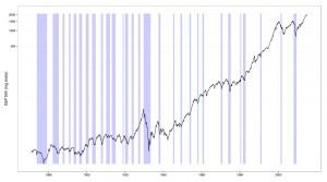 recession_shading